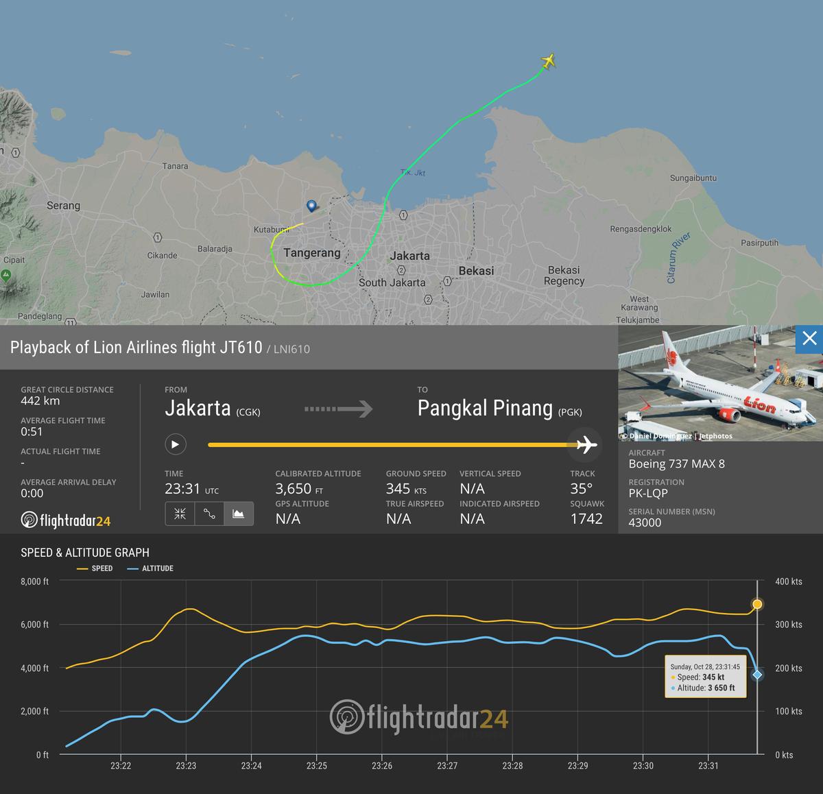 Flight JT 610